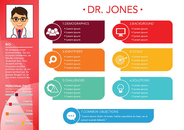 Buyer persona example for the medical industry